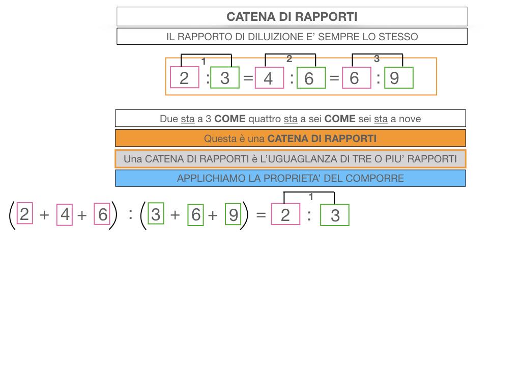 27. CATENA DI RAPPORTI_SIMULAZIONE.031