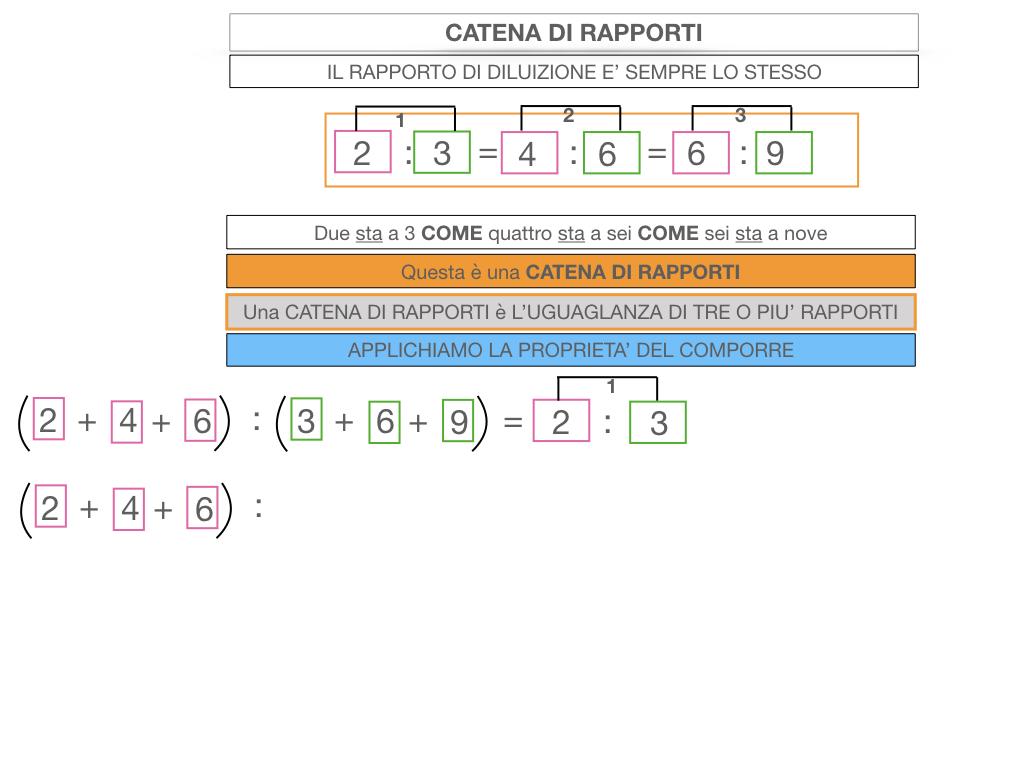 27. CATENA DI RAPPORTI_SIMULAZIONE.032