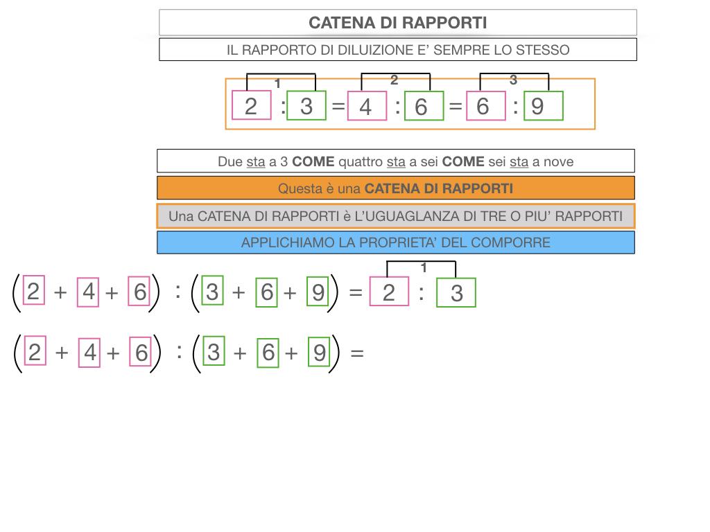 27. CATENA DI RAPPORTI_SIMULAZIONE.033