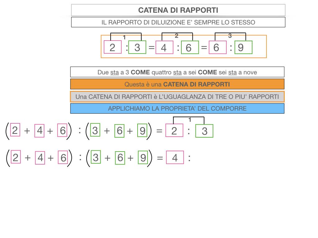 27. CATENA DI RAPPORTI_SIMULAZIONE.034