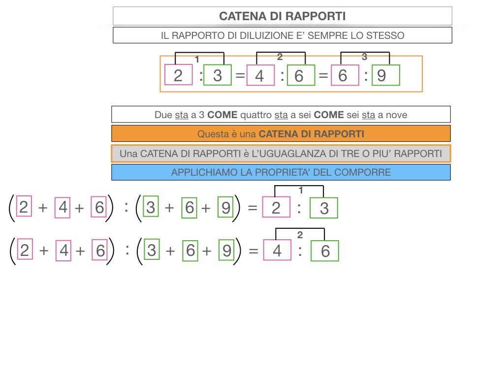 27. CATENA DI RAPPORTI_SIMULAZIONE.035