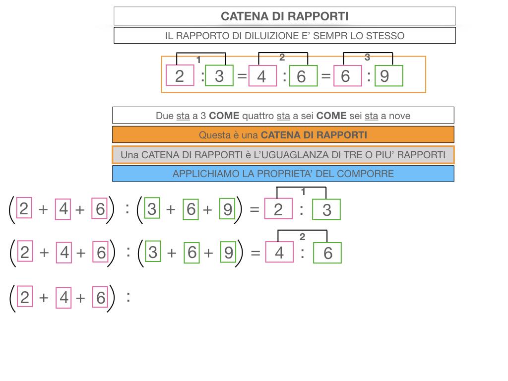 27. CATENA DI RAPPORTI_SIMULAZIONE.036