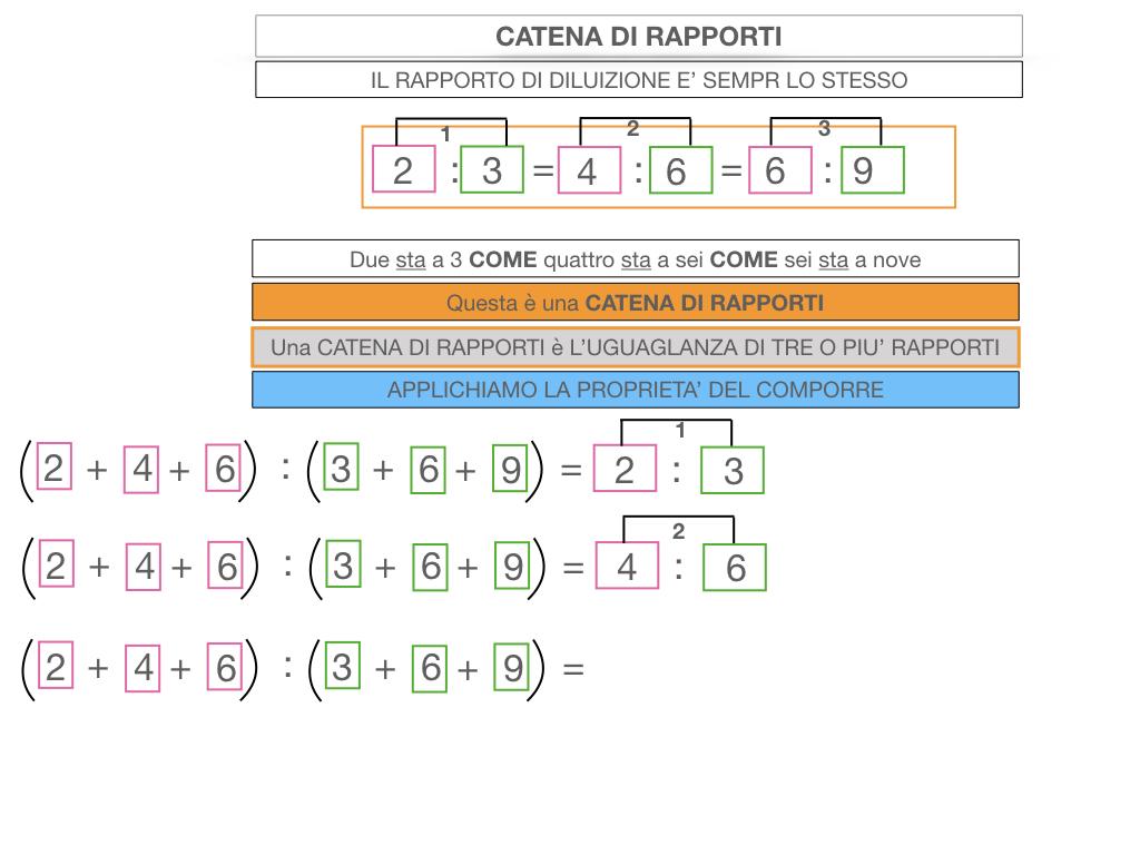 27. CATENA DI RAPPORTI_SIMULAZIONE.037