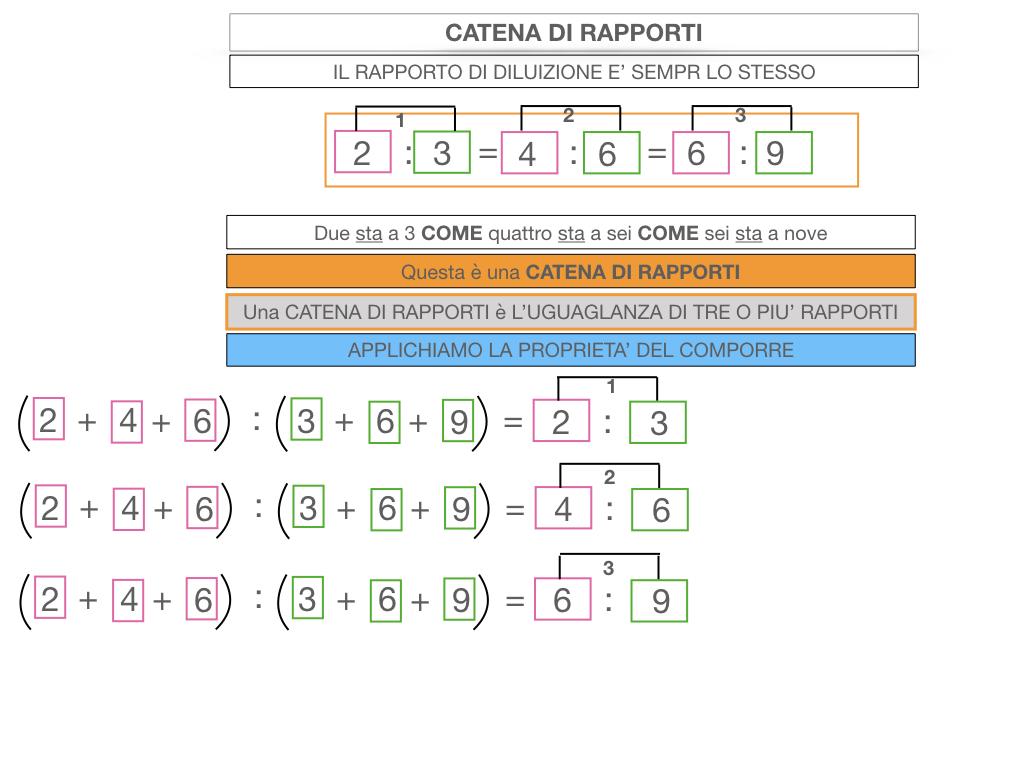 27. CATENA DI RAPPORTI_SIMULAZIONE.038