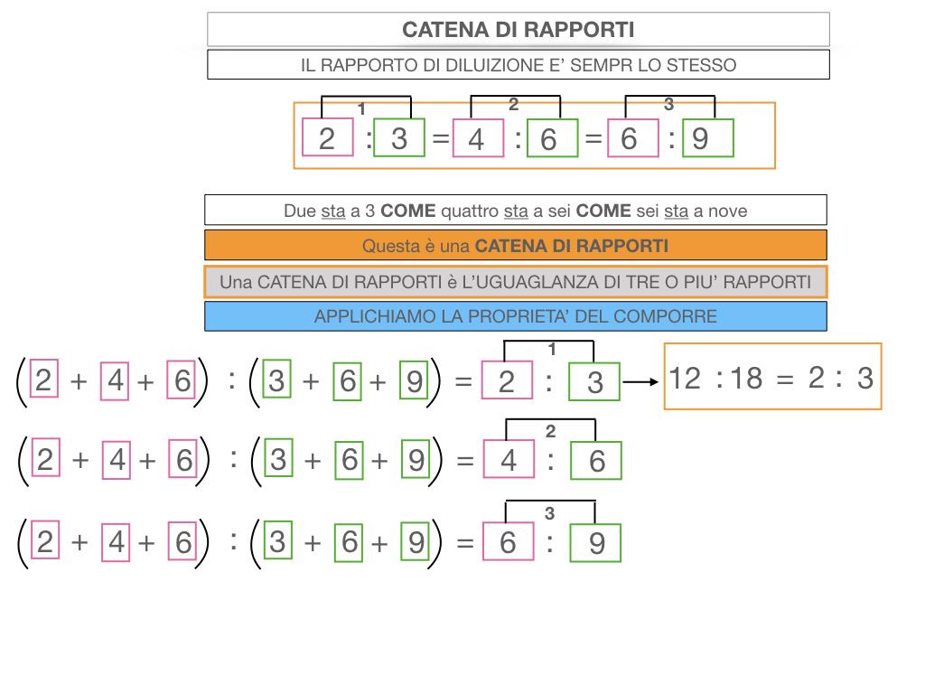 27. CATENA DI RAPPORTI_SIMULAZIONE.039