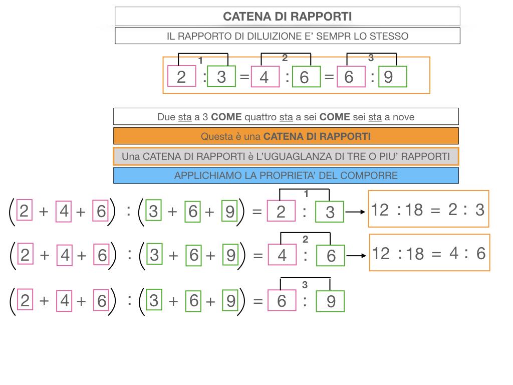 27. CATENA DI RAPPORTI_SIMULAZIONE.040