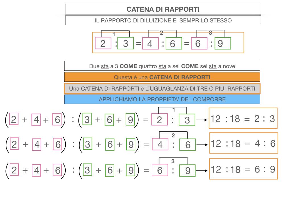 27. CATENA DI RAPPORTI_SIMULAZIONE.041