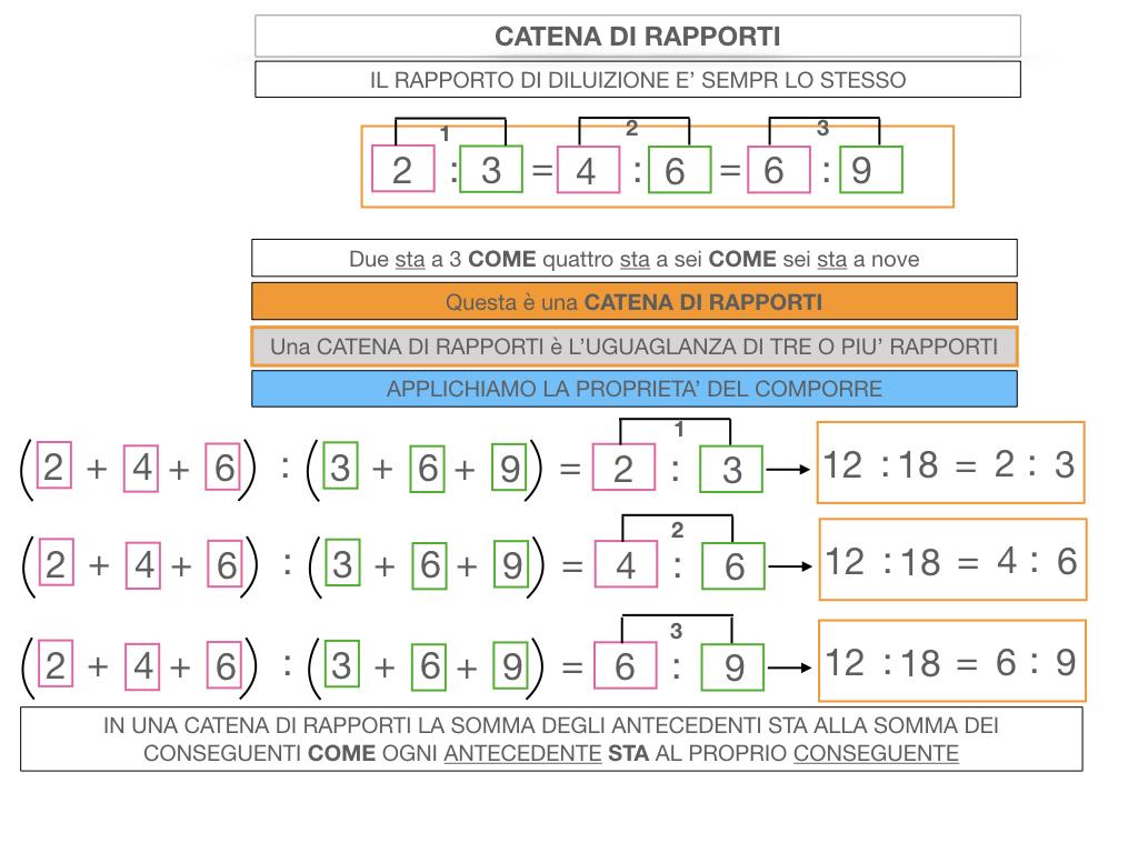 27. CATENA DI RAPPORTI_SIMULAZIONE.042