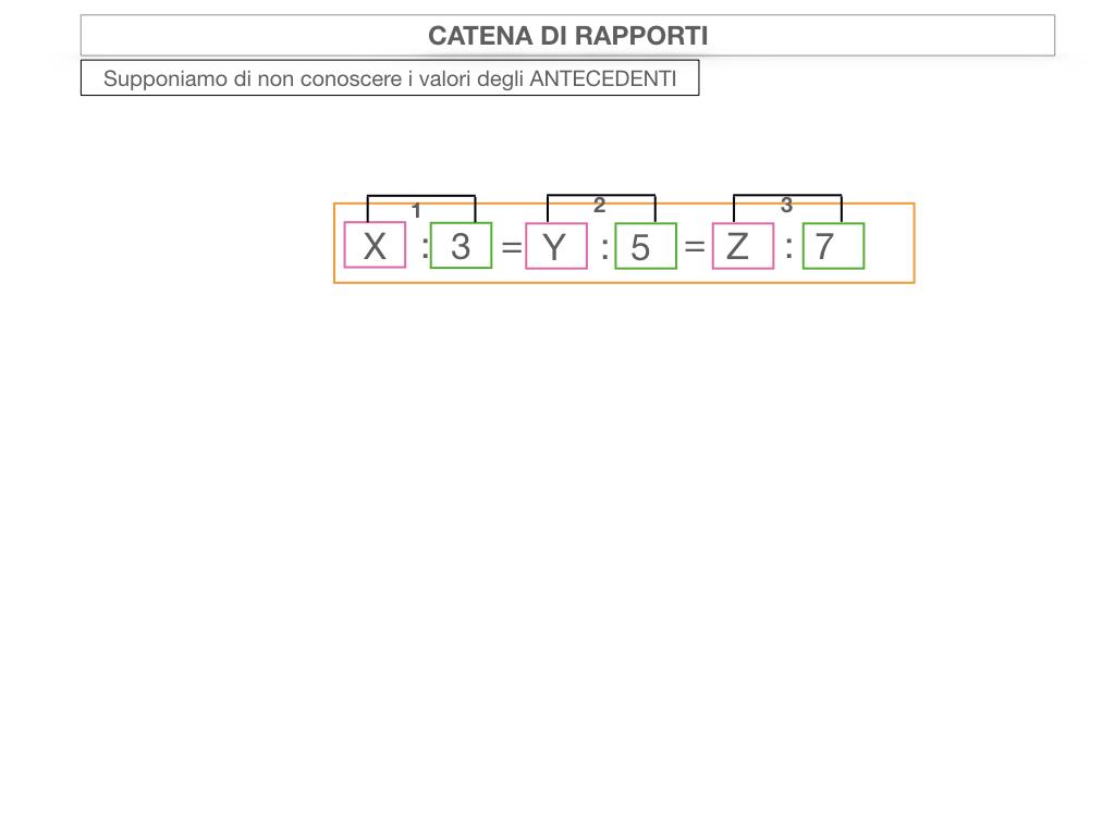 27. CATENA DI RAPPORTI_SIMULAZIONE.044