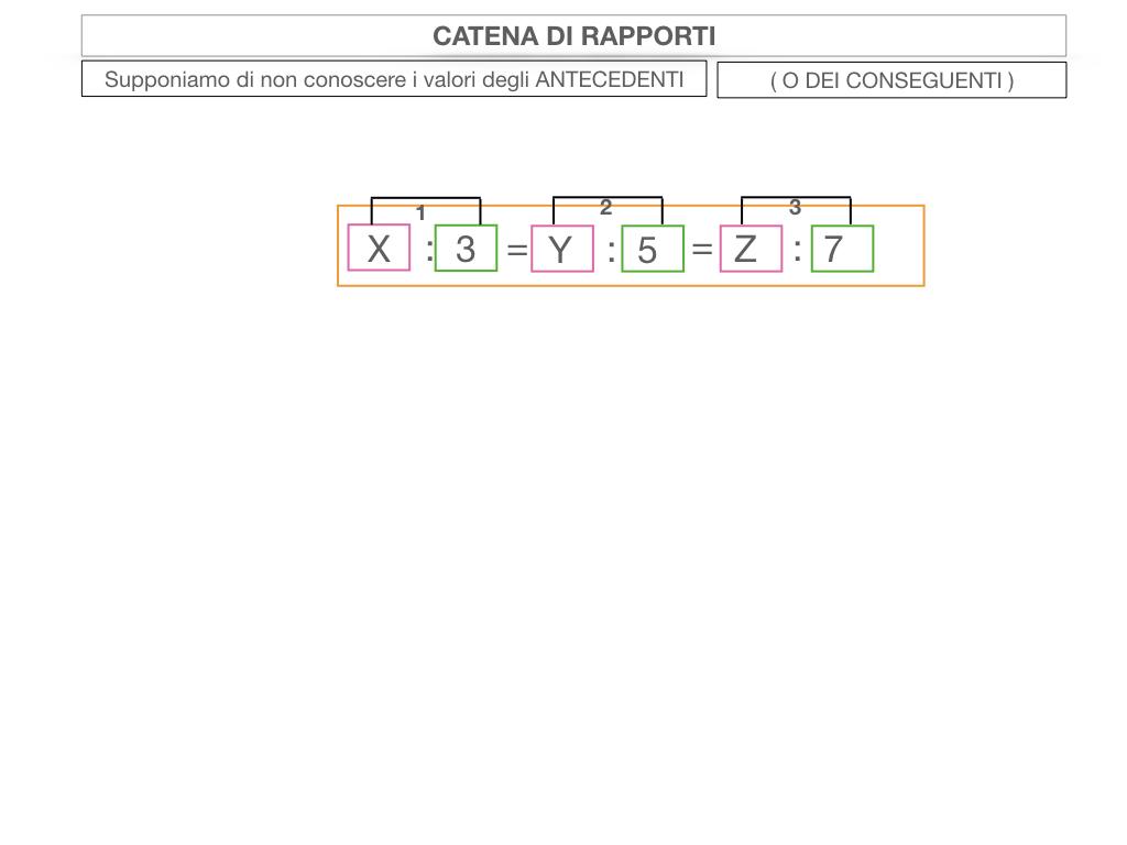 27. CATENA DI RAPPORTI_SIMULAZIONE.045