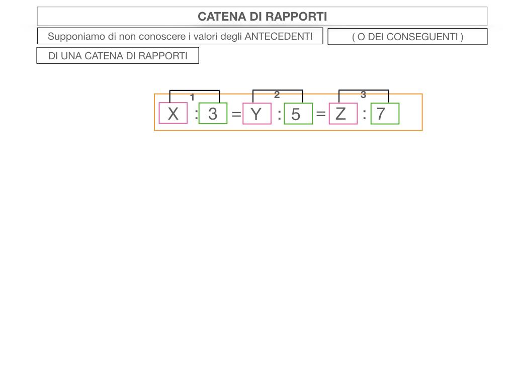 27. CATENA DI RAPPORTI_SIMULAZIONE.046