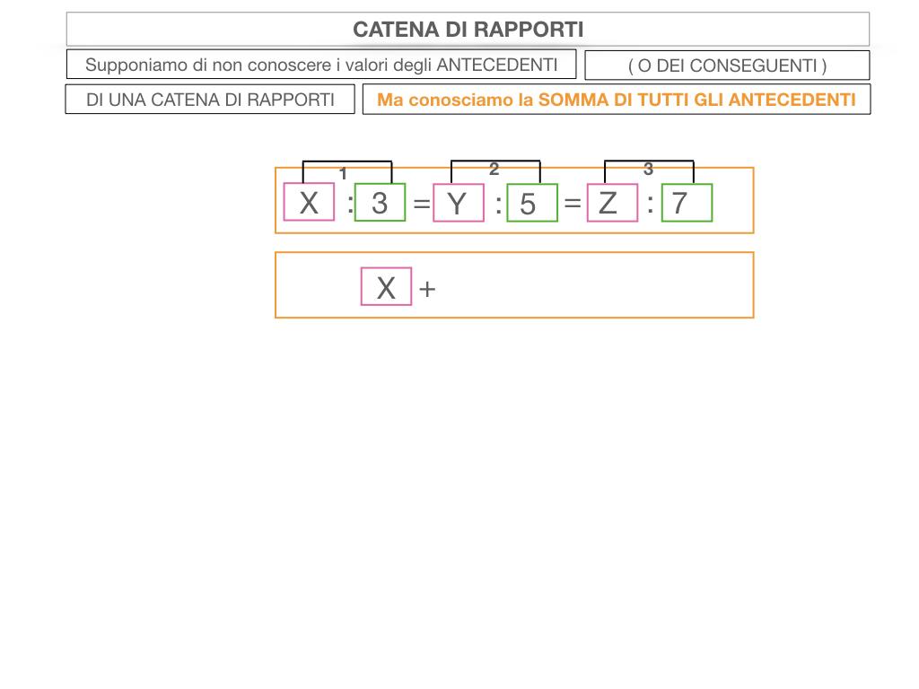 27. CATENA DI RAPPORTI_SIMULAZIONE.047