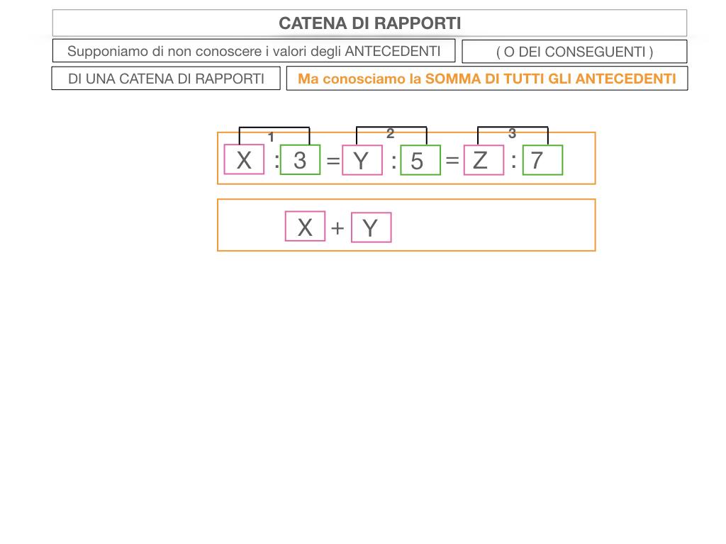 27. CATENA DI RAPPORTI_SIMULAZIONE.048