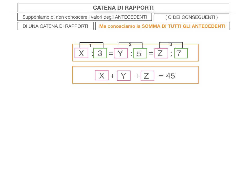 27. CATENA DI RAPPORTI_SIMULAZIONE.049