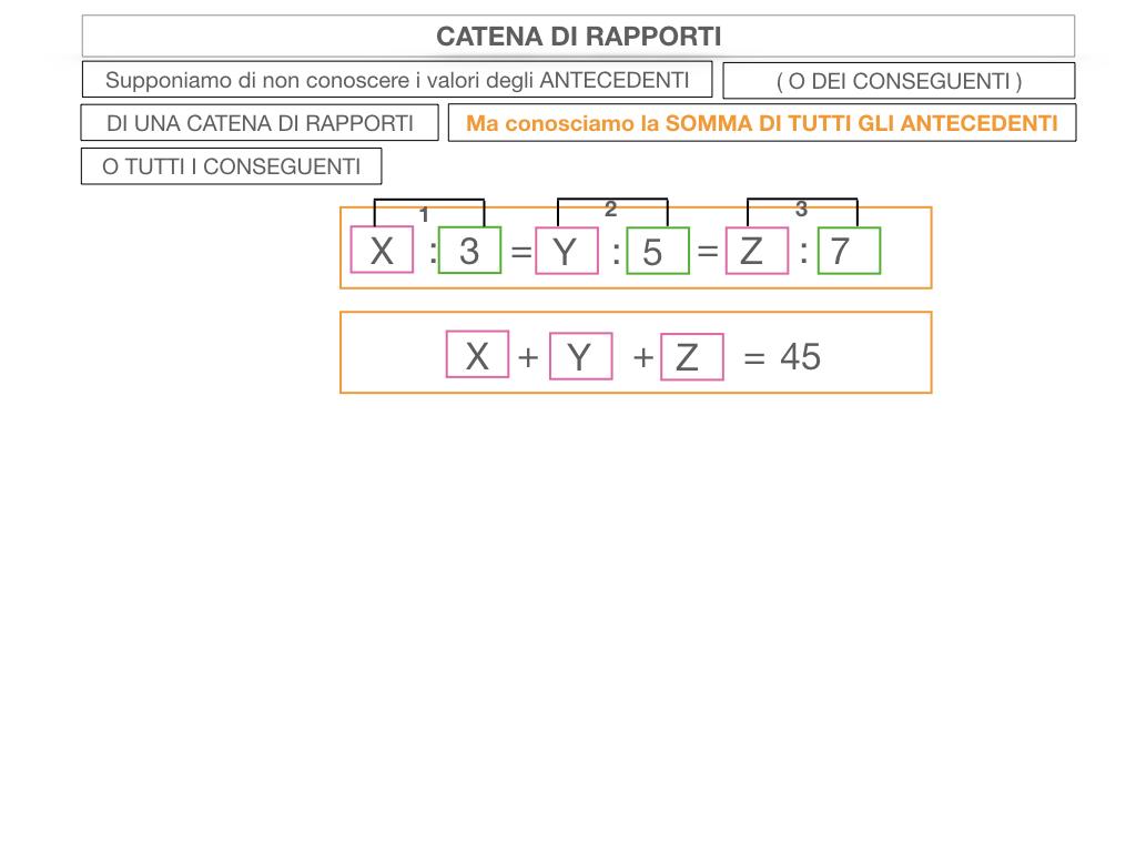 27. CATENA DI RAPPORTI_SIMULAZIONE.050