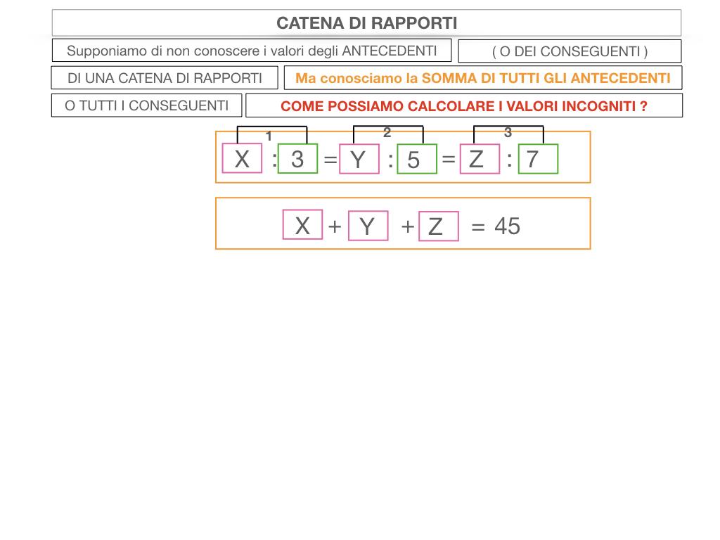 27. CATENA DI RAPPORTI_SIMULAZIONE.051