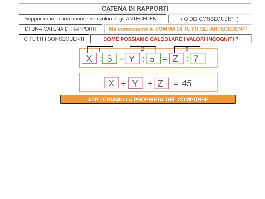 27. CATENA DI RAPPORTI_SIMULAZIONE.052