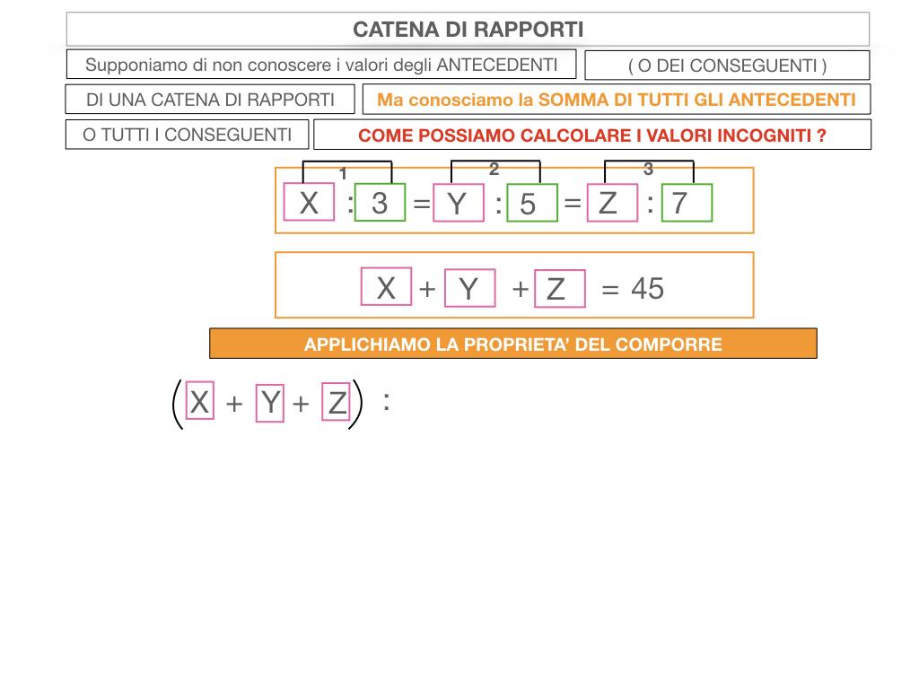 27. CATENA DI RAPPORTI_SIMULAZIONE.053