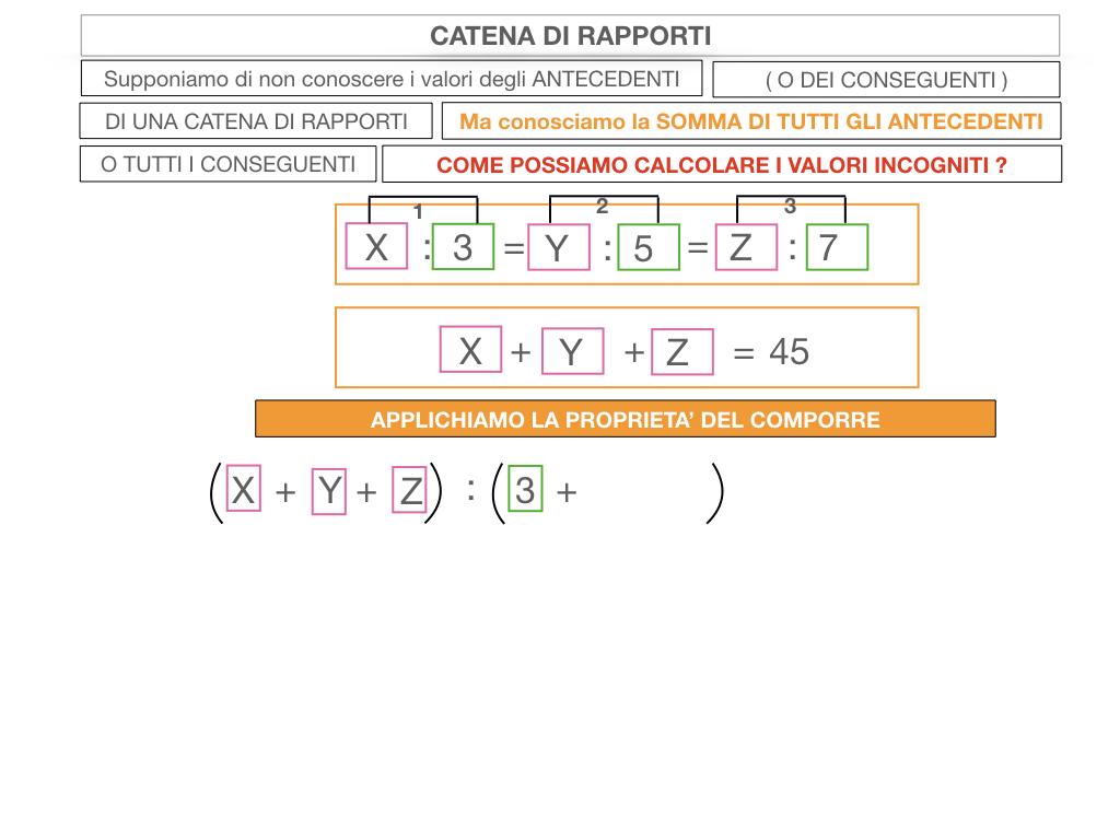 27. CATENA DI RAPPORTI_SIMULAZIONE.054