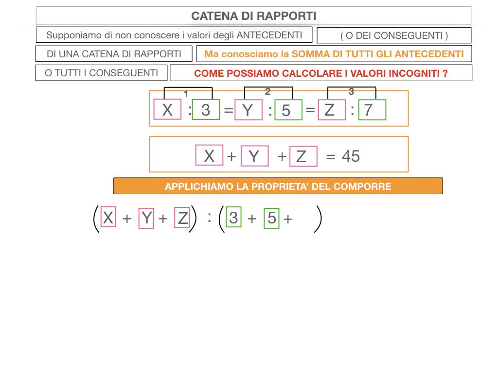 27. CATENA DI RAPPORTI_SIMULAZIONE.055