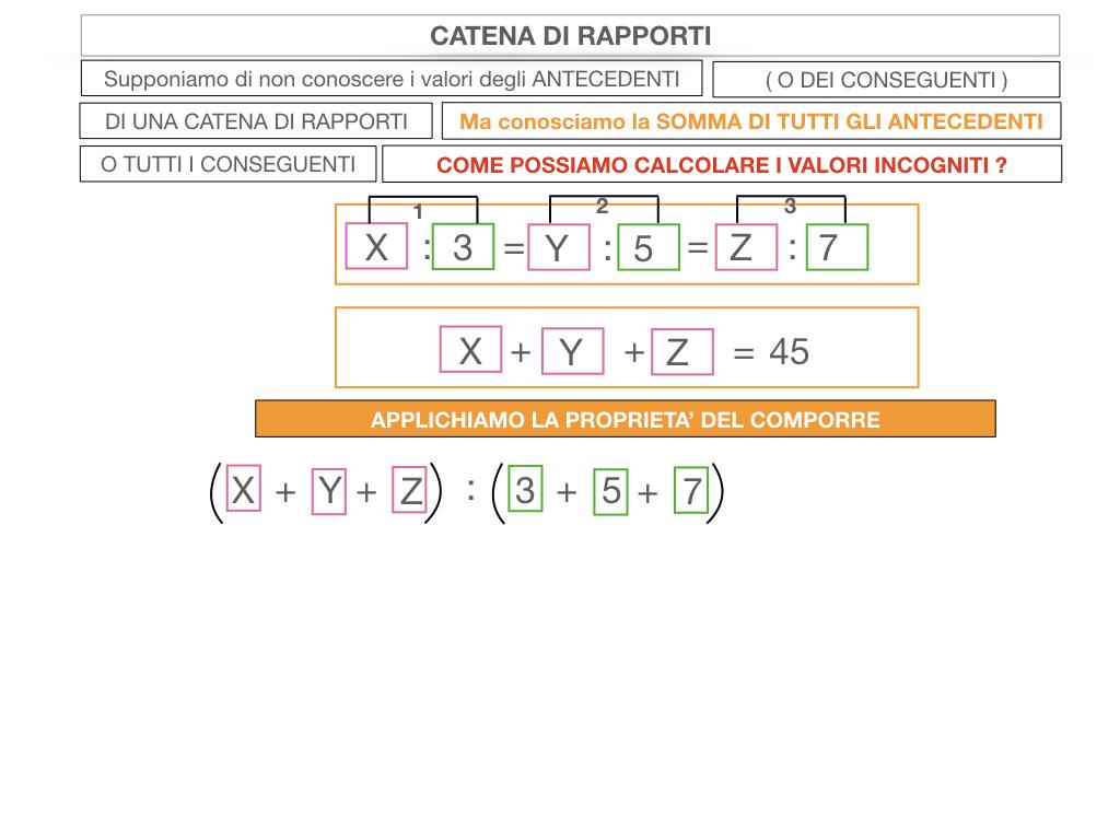 27. CATENA DI RAPPORTI_SIMULAZIONE.056