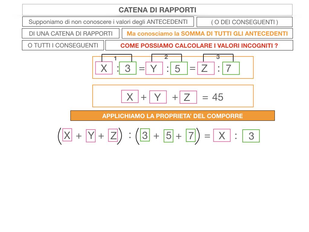 27. CATENA DI RAPPORTI_SIMULAZIONE.057