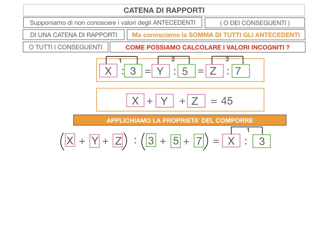 27. CATENA DI RAPPORTI_SIMULAZIONE.058