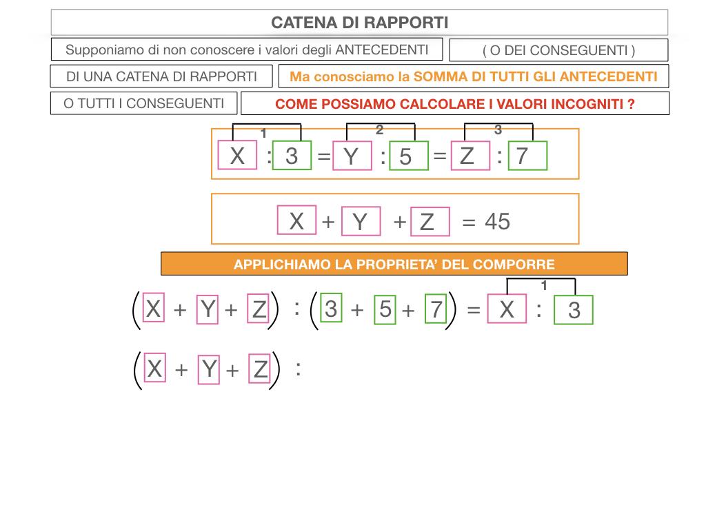 27. CATENA DI RAPPORTI_SIMULAZIONE.059