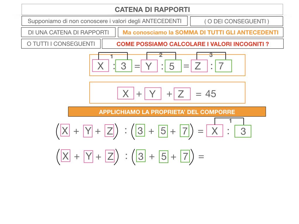 27. CATENA DI RAPPORTI_SIMULAZIONE.060