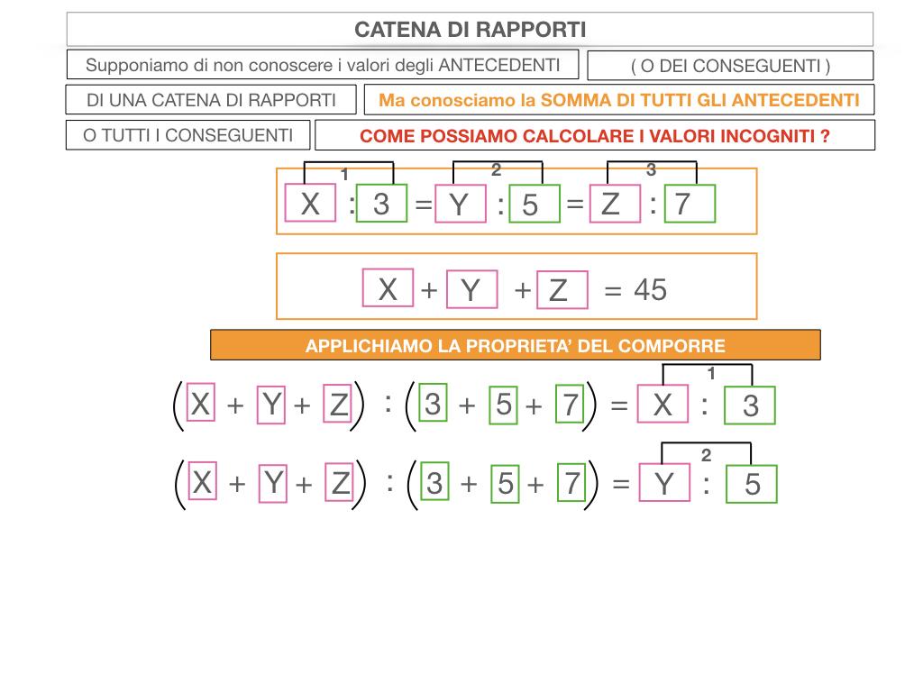 27. CATENA DI RAPPORTI_SIMULAZIONE.061