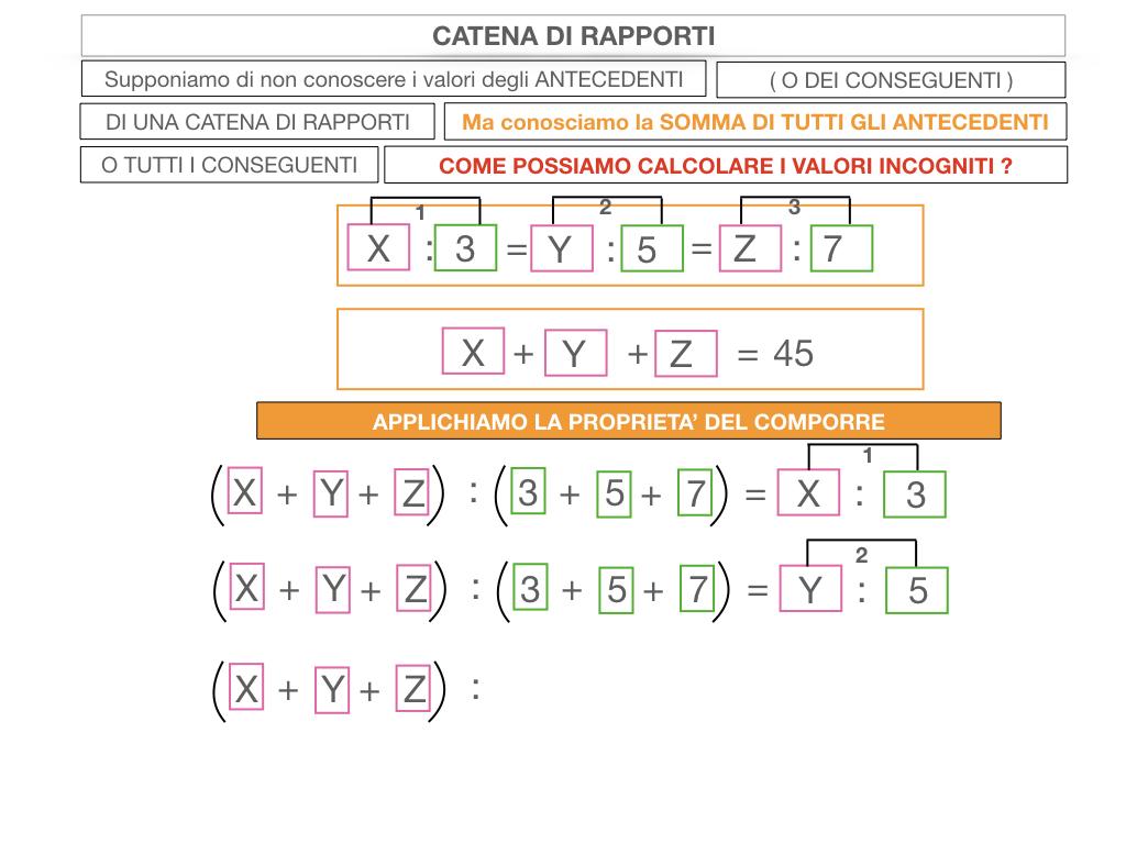 27. CATENA DI RAPPORTI_SIMULAZIONE.062