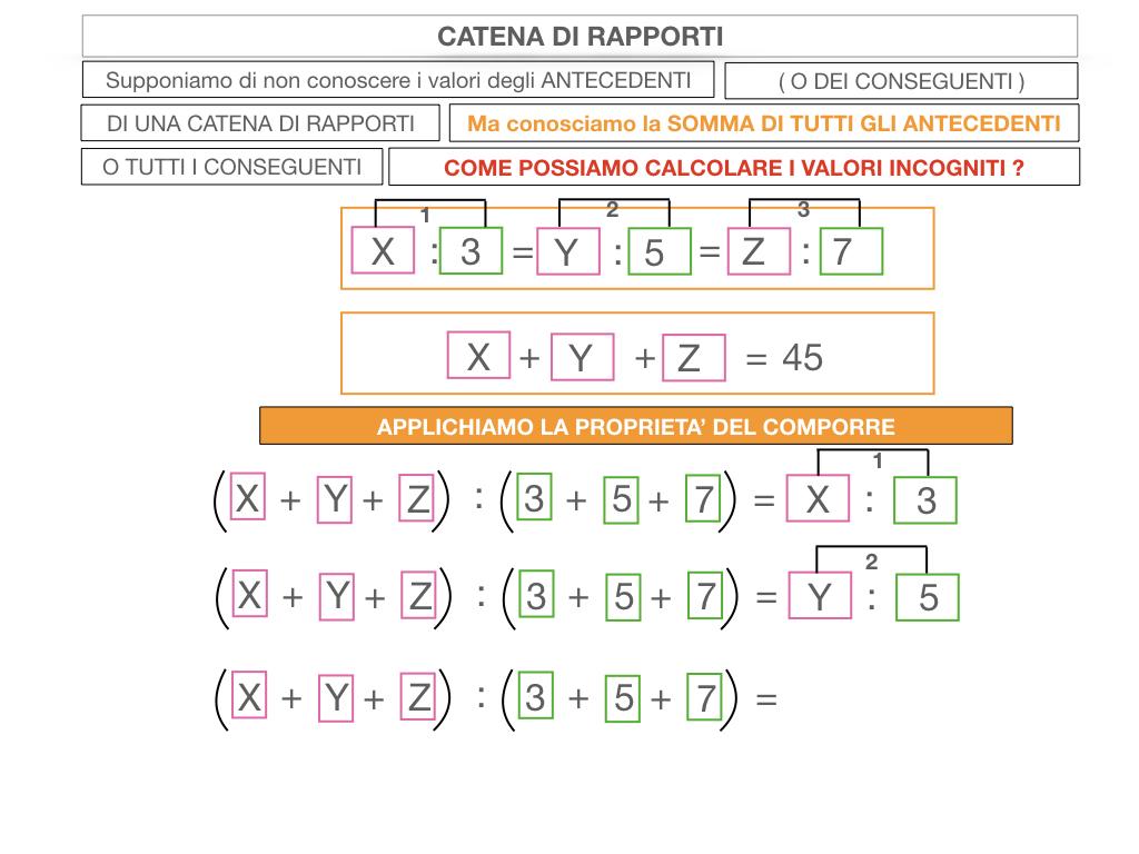 27. CATENA DI RAPPORTI_SIMULAZIONE.063