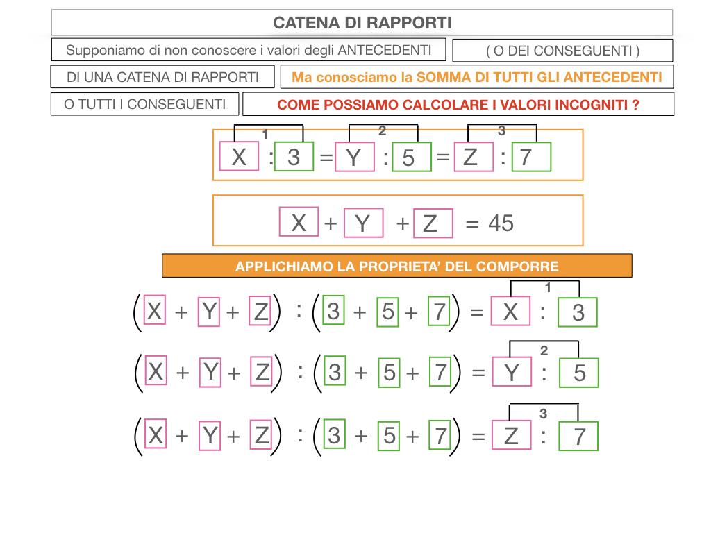 27. CATENA DI RAPPORTI_SIMULAZIONE.064