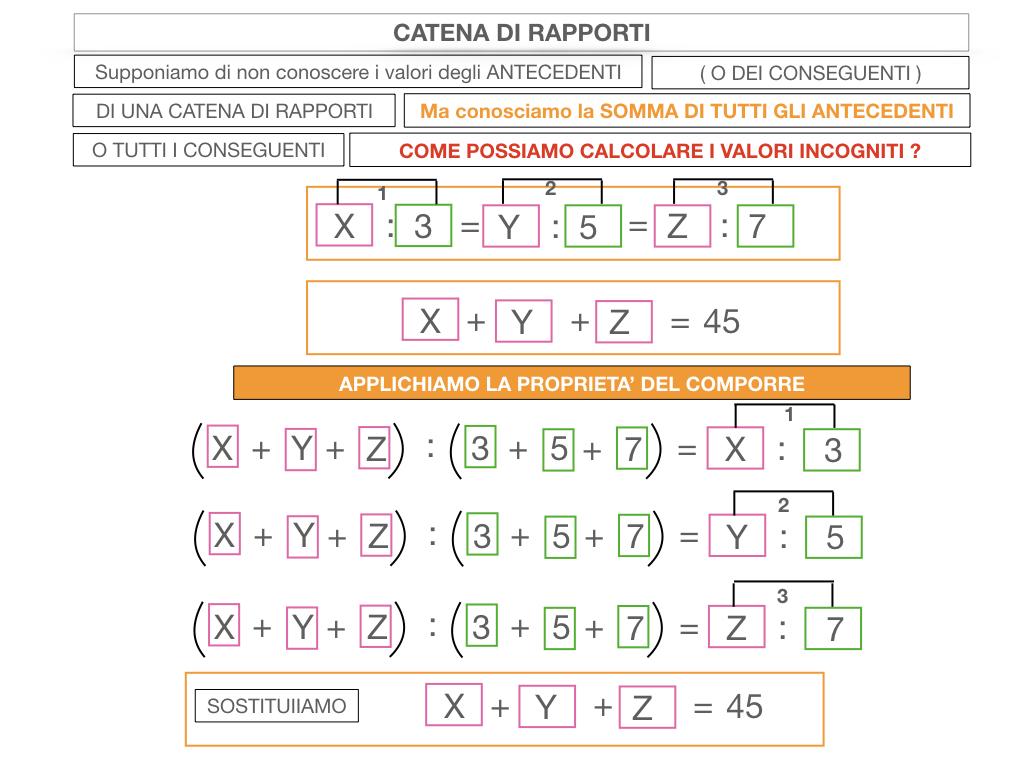 27. CATENA DI RAPPORTI_SIMULAZIONE.065