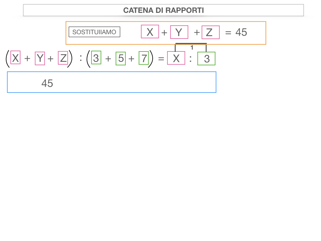 27. CATENA DI RAPPORTI_SIMULAZIONE.070