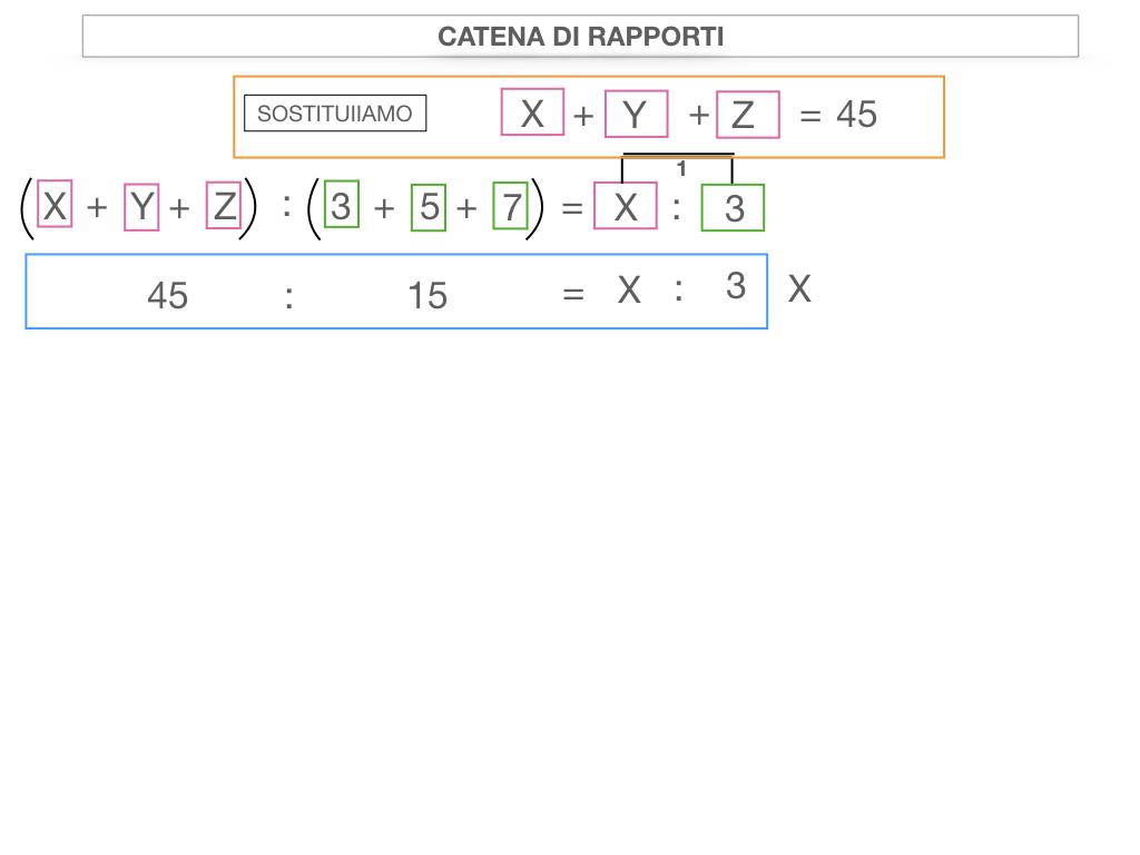 27. CATENA DI RAPPORTI_SIMULAZIONE.073