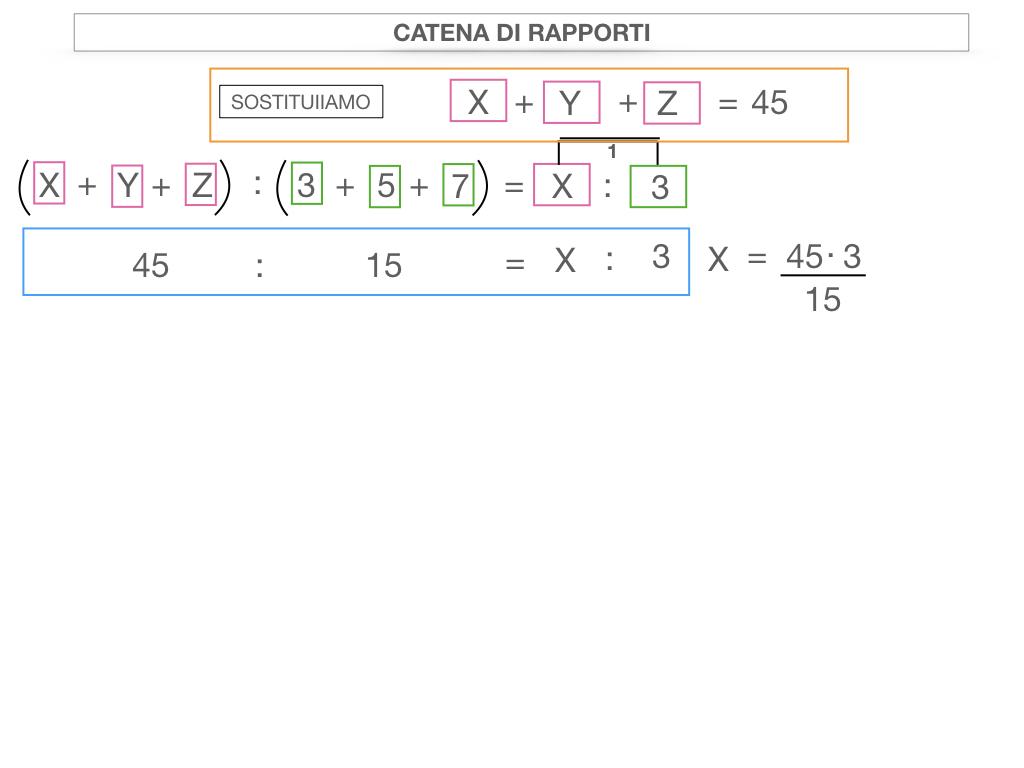 27. CATENA DI RAPPORTI_SIMULAZIONE.075