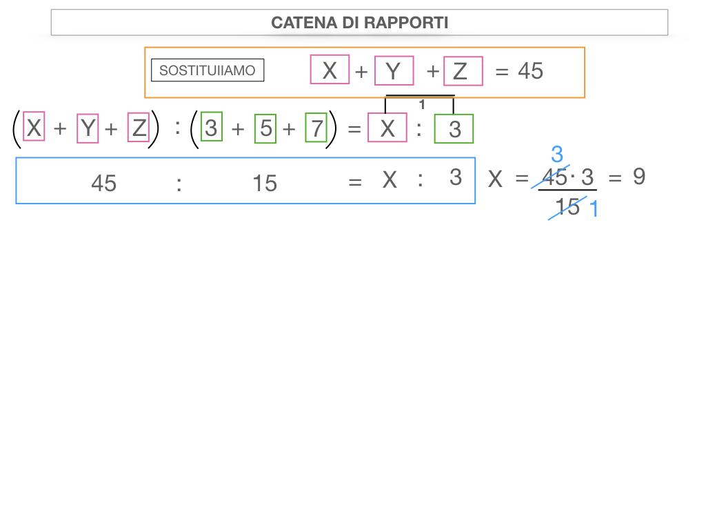 27. CATENA DI RAPPORTI_SIMULAZIONE.077