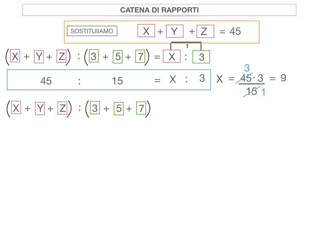 27. CATENA DI RAPPORTI_SIMULAZIONE.079