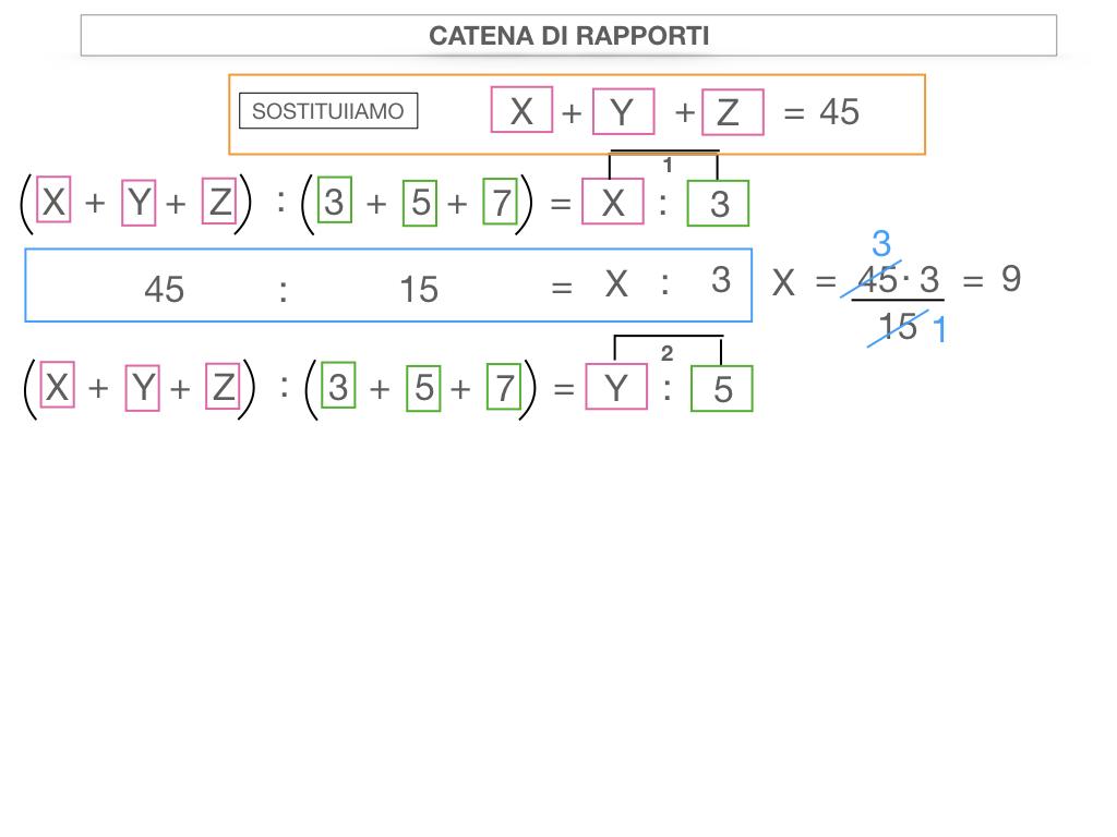 27. CATENA DI RAPPORTI_SIMULAZIONE.080