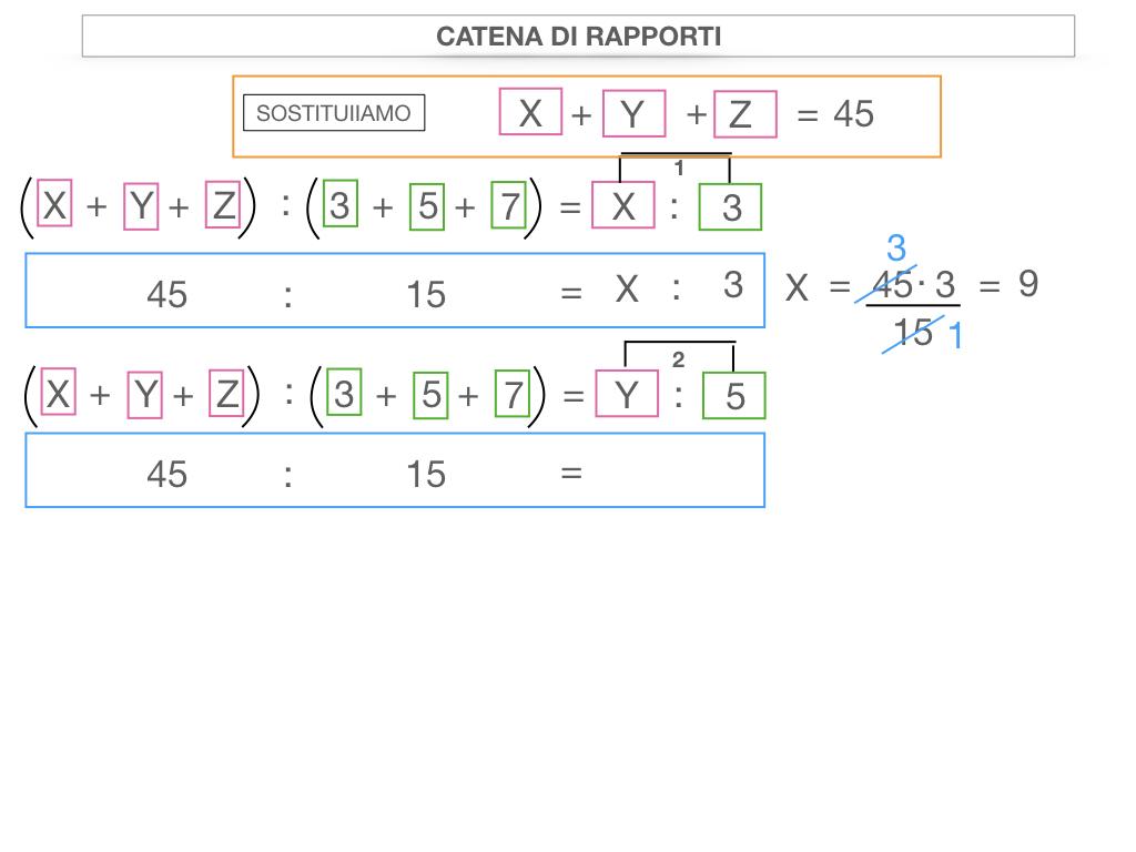 27. CATENA DI RAPPORTI_SIMULAZIONE.081