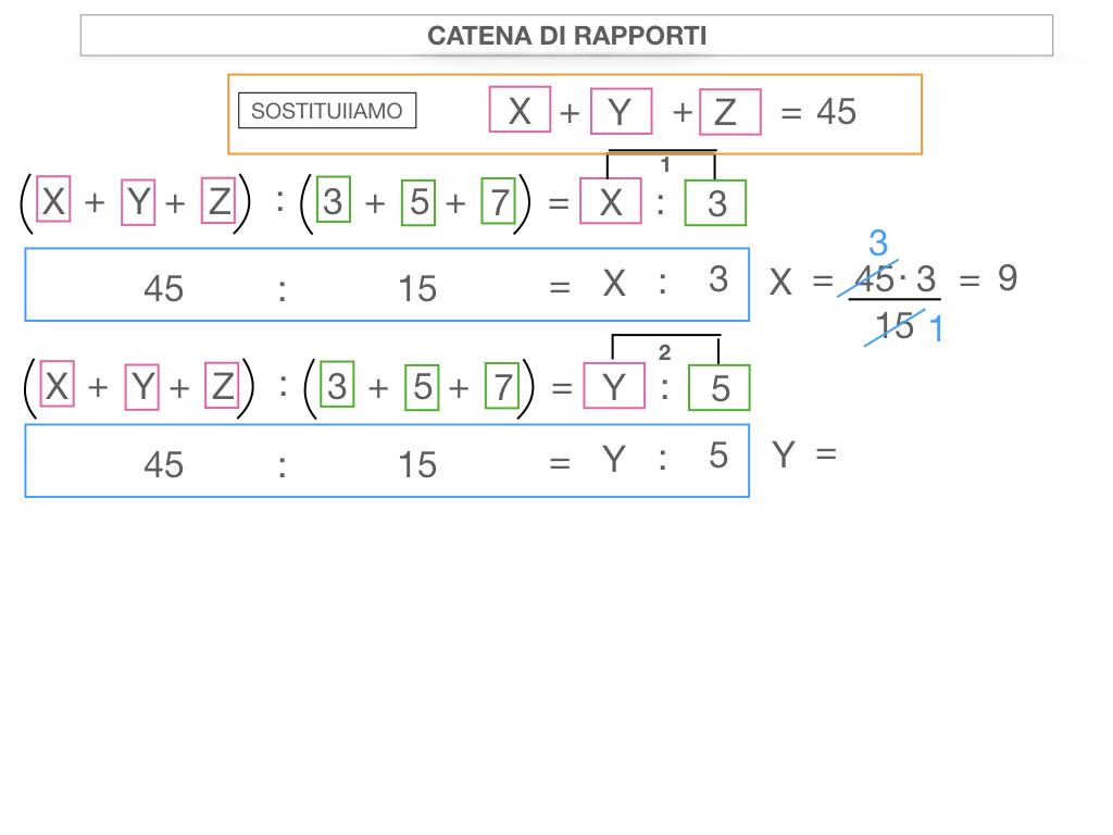 27. CATENA DI RAPPORTI_SIMULAZIONE.083