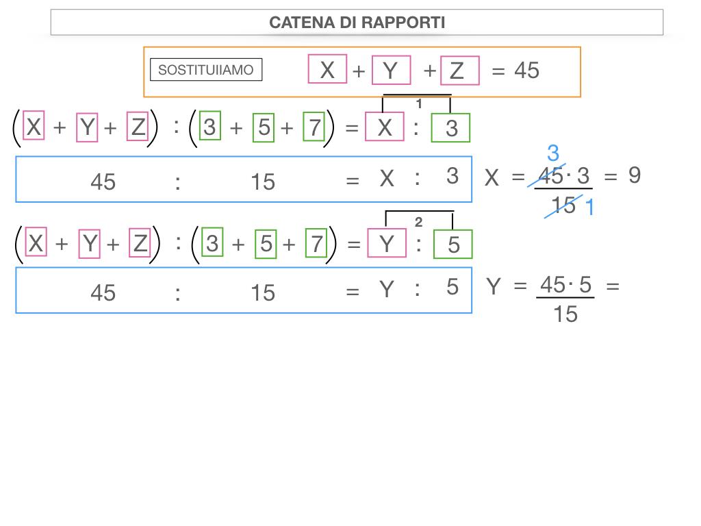 27. CATENA DI RAPPORTI_SIMULAZIONE.085