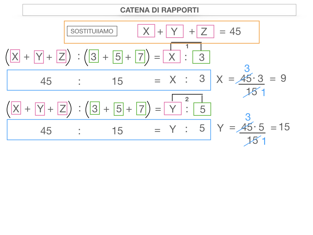 27. CATENA DI RAPPORTI_SIMULAZIONE.087
