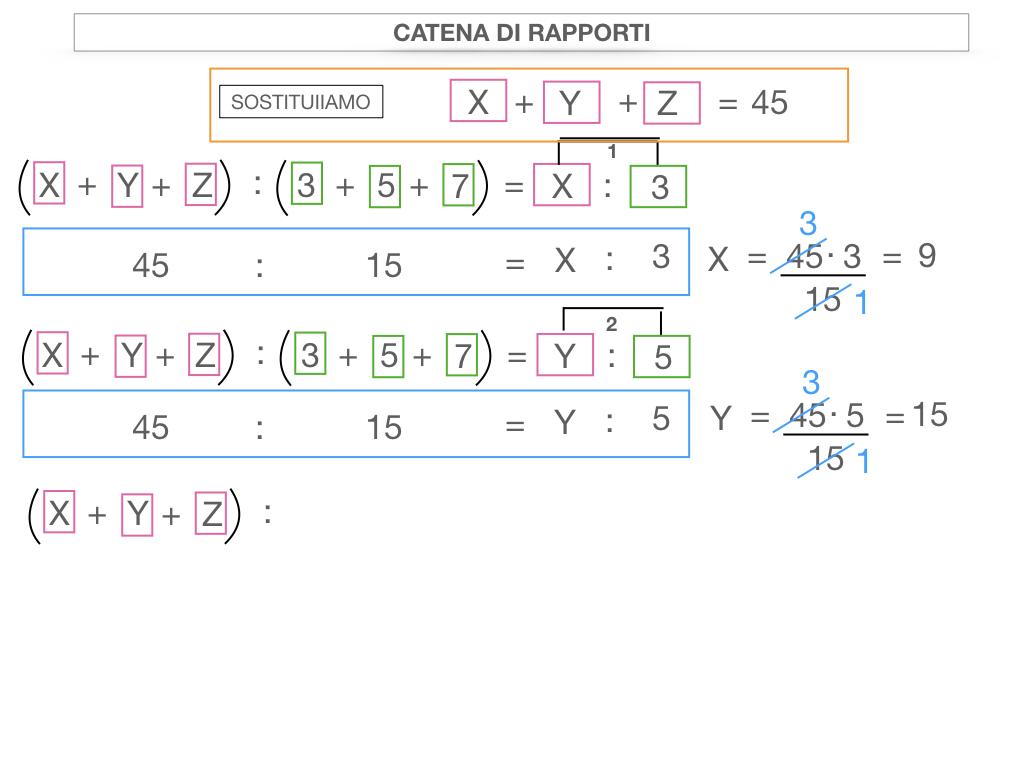 27. CATENA DI RAPPORTI_SIMULAZIONE.088