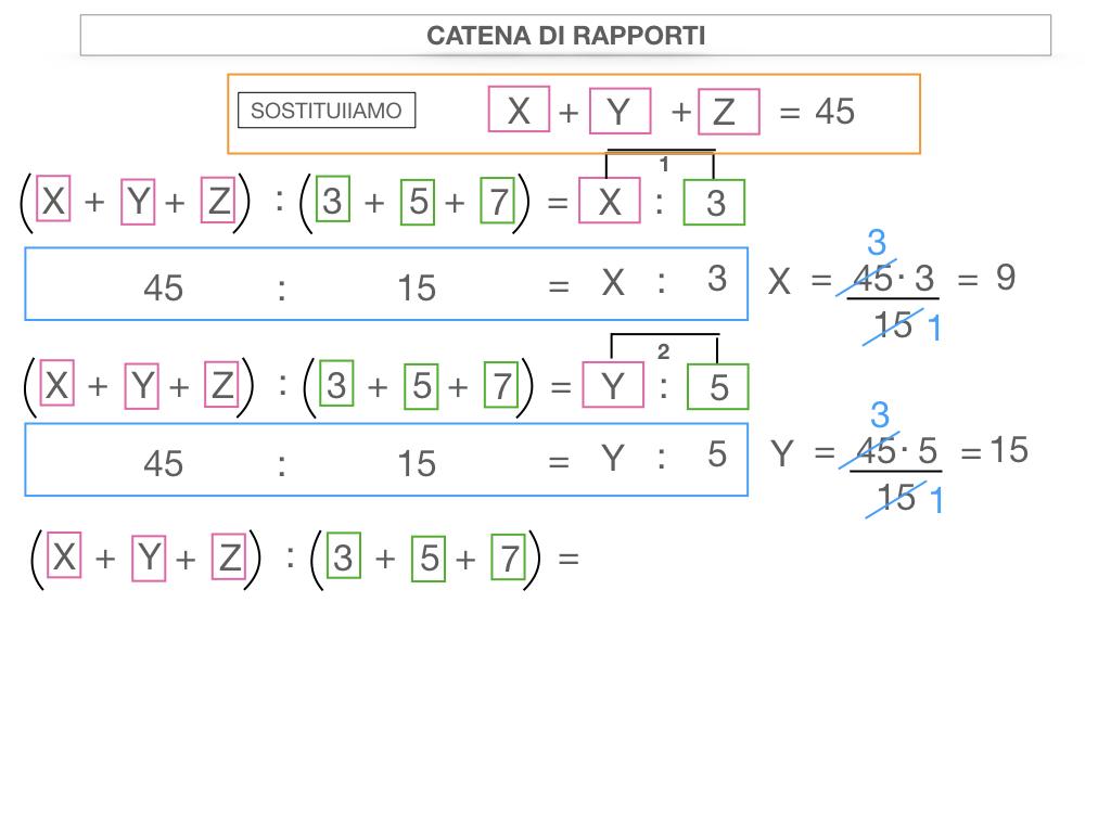 27. CATENA DI RAPPORTI_SIMULAZIONE.089