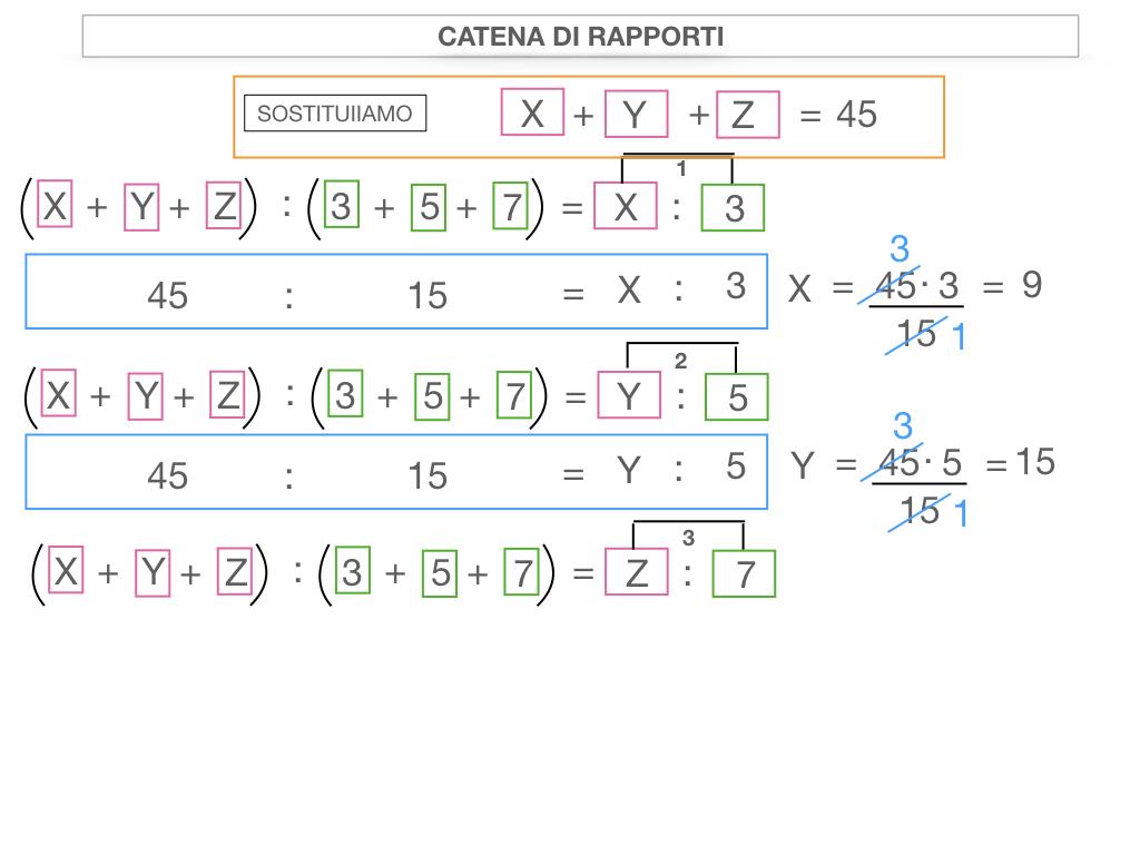 27. CATENA DI RAPPORTI_SIMULAZIONE.090