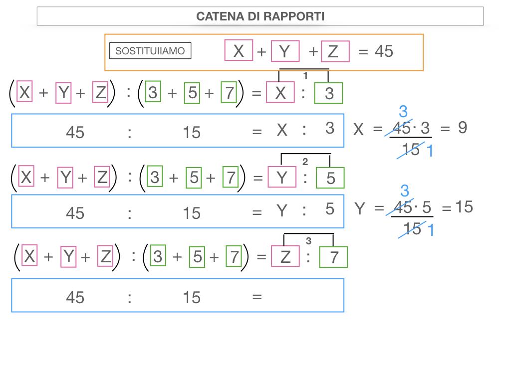 27. CATENA DI RAPPORTI_SIMULAZIONE.091