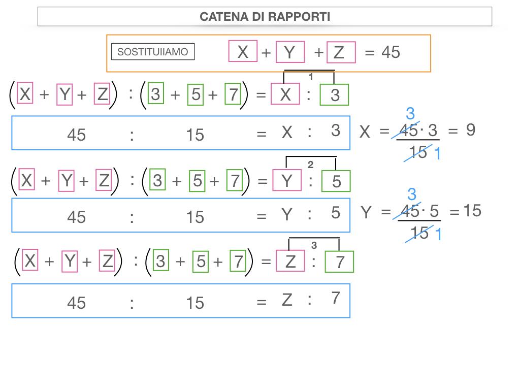27. CATENA DI RAPPORTI_SIMULAZIONE.092
