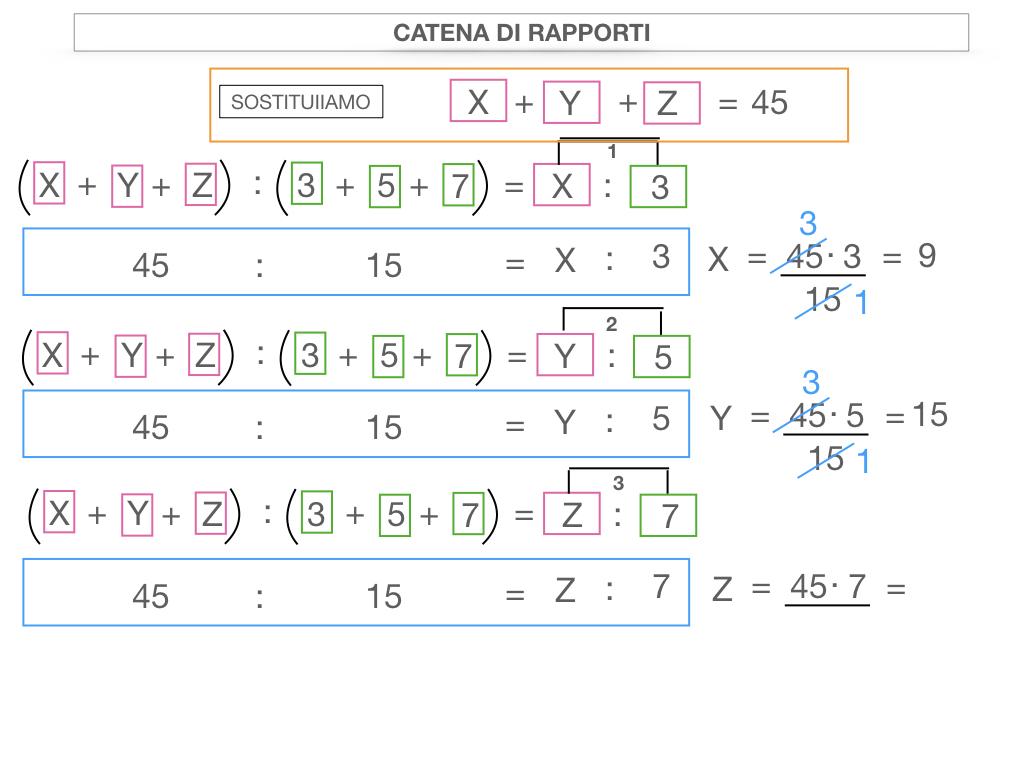 27. CATENA DI RAPPORTI_SIMULAZIONE.093